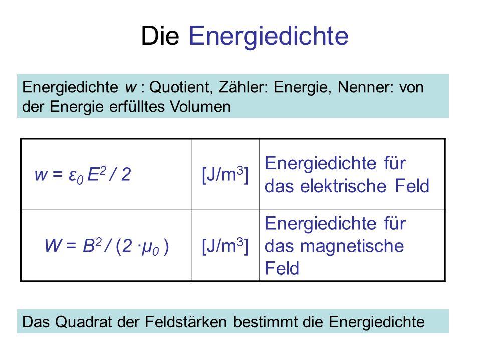 Die Energiedichte w = ε0 E2 / 2 [J/m3]